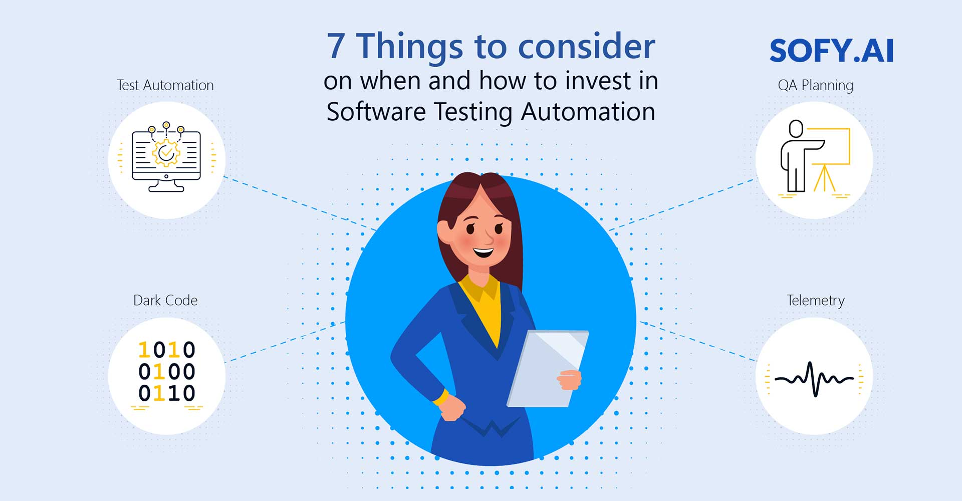 7 Things to consider on when and how to Invest in Software Testing Automation